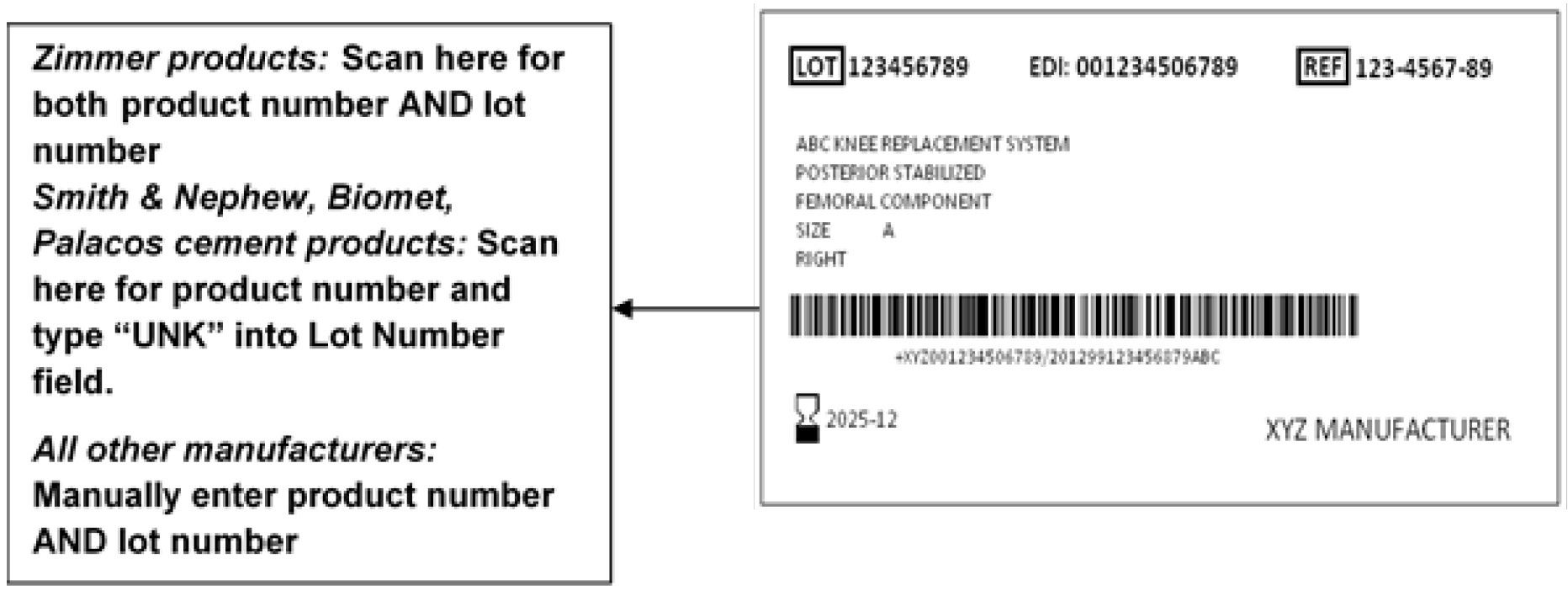 A sample sticker with one barcode. The information can be found in the text above.